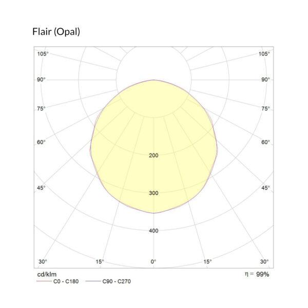 Fair (Opal)
