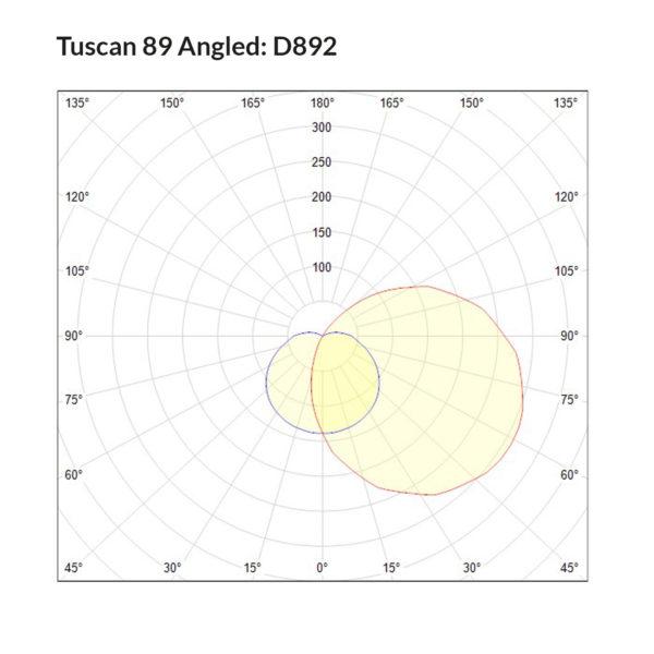 Tuscan 89 Angled D892 Polar Curve