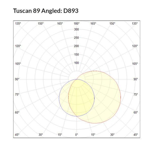 Tuscan 89 Angled D893 Polar Curve