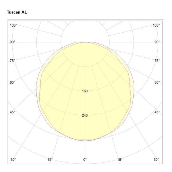 Tuscan-AL-1