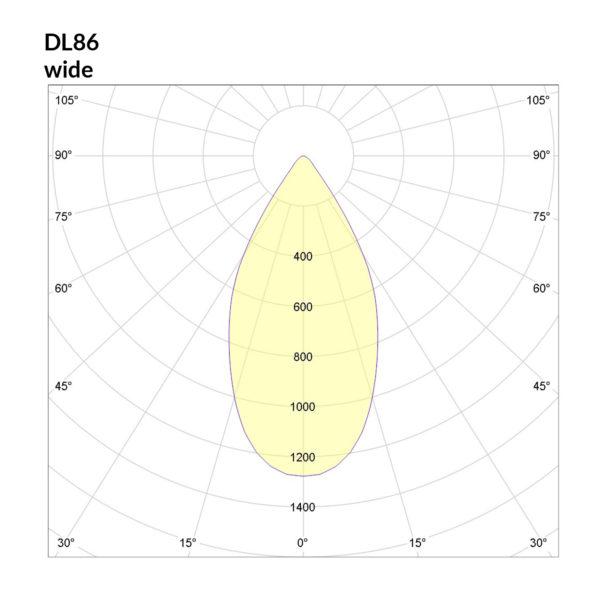 DL86-polar_curve_wide