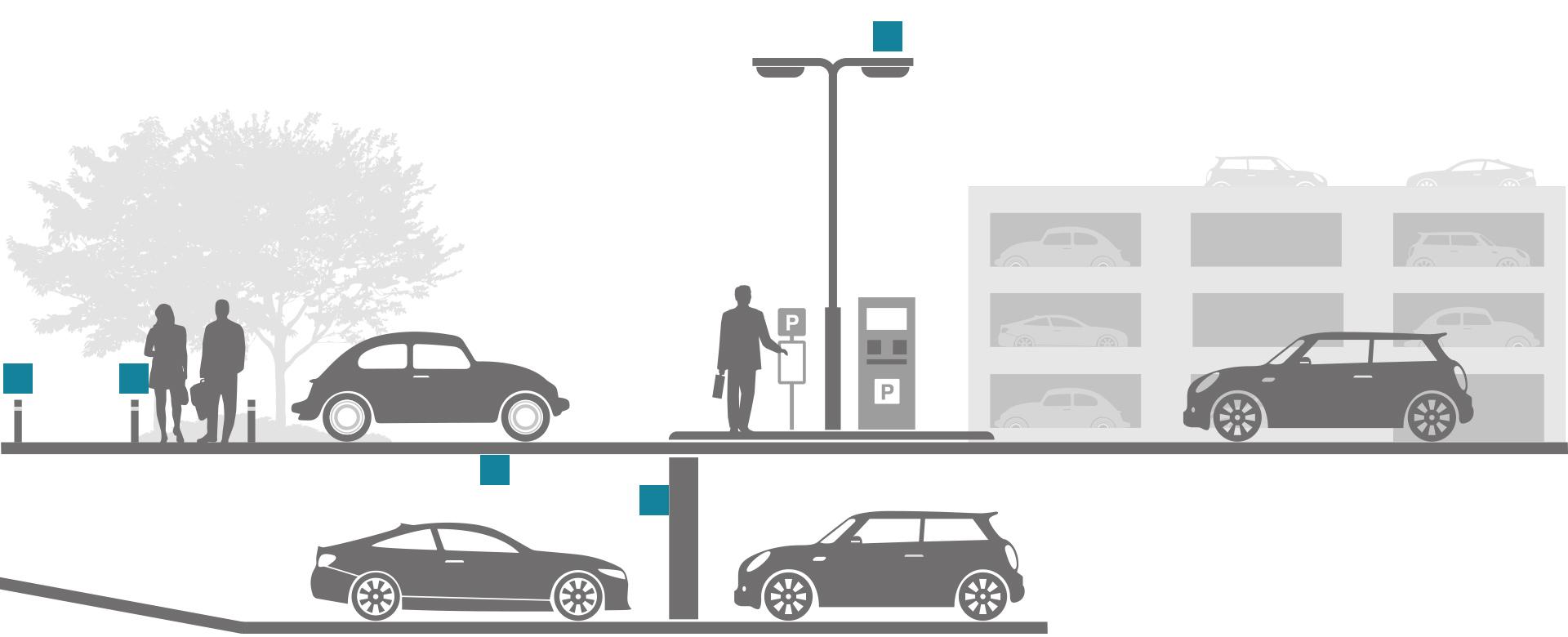 Transportapplications_car_park